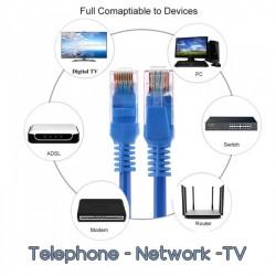 Τηλέφωνο-Δίκτυα-Τηλεόραση